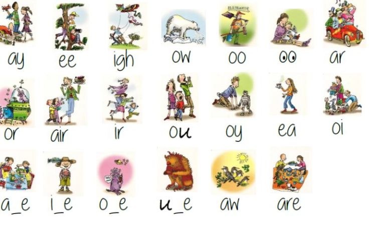 Read, Write, Inc. vowel digraphs and their accompanying picture.